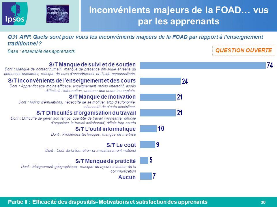 Inconvénients majeurs de la FOAD… vus par les apprenants