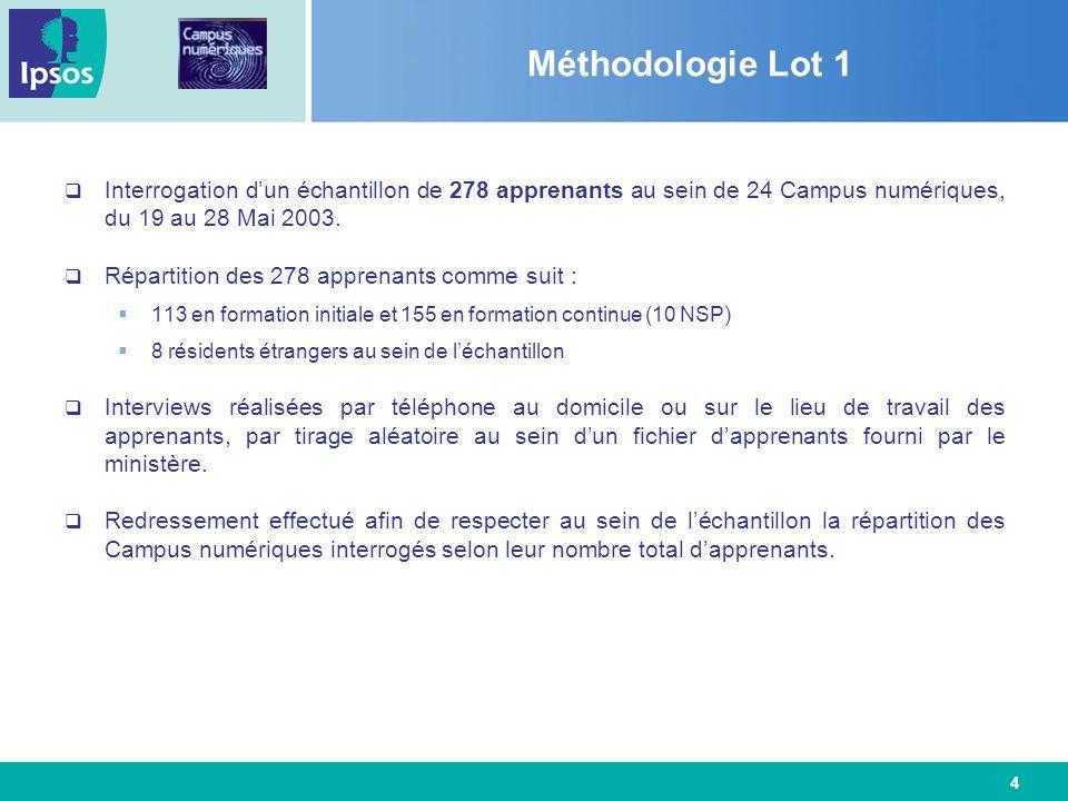 Méthodologie Lot 1Interrogation d'un échantillon de 278 apprenants au sein de 24 Campus numériques, du 19 au 28 Mai 2003.