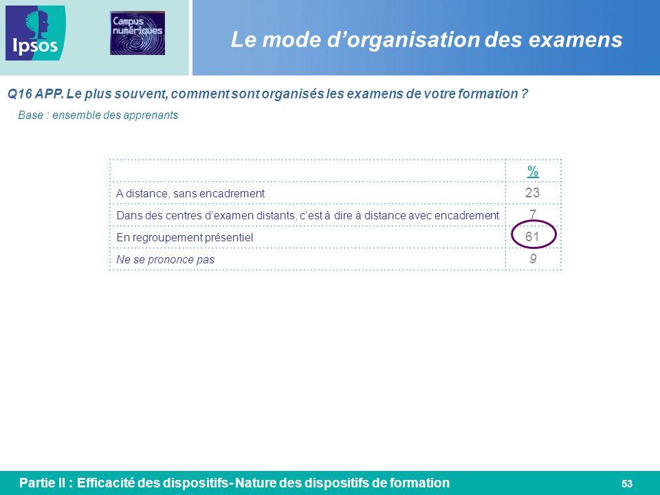 Le mode d'organisation des examens