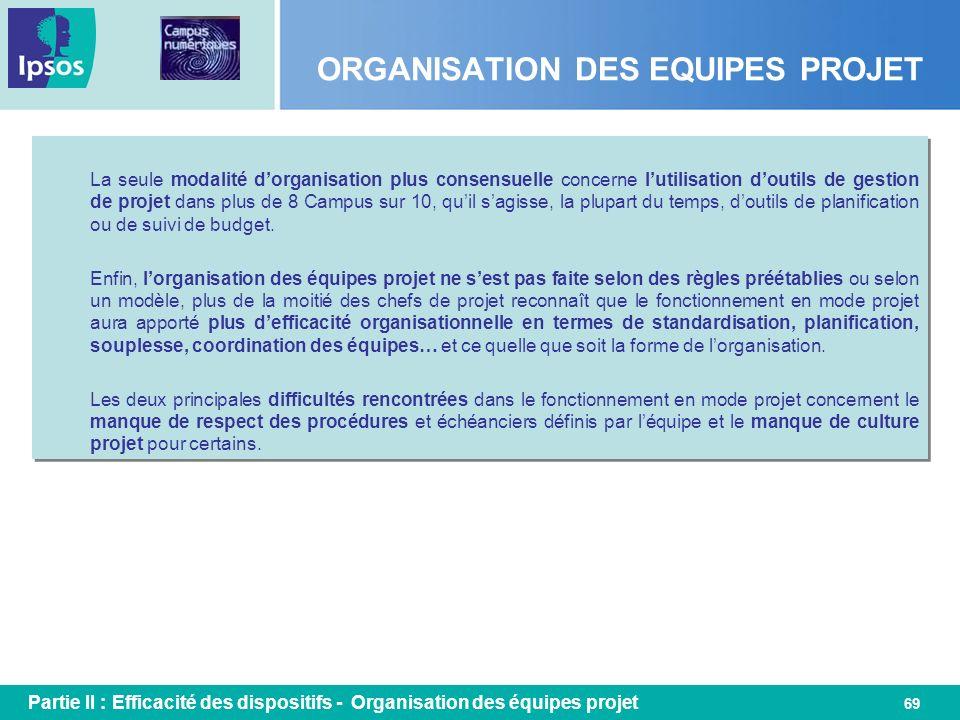 ORGANISATION DES EQUIPES PROJET