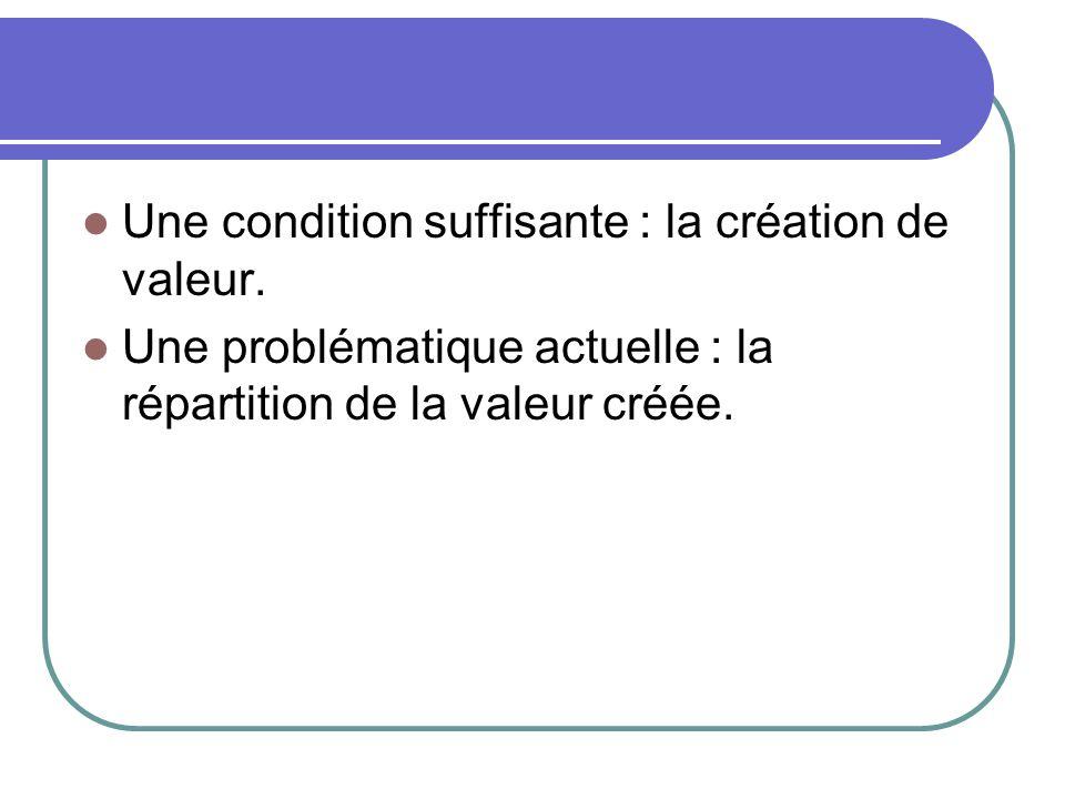Une condition suffisante : la création de valeur.