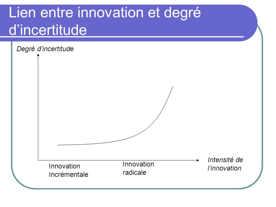 Lien entre innovation et degré d'incertitude
