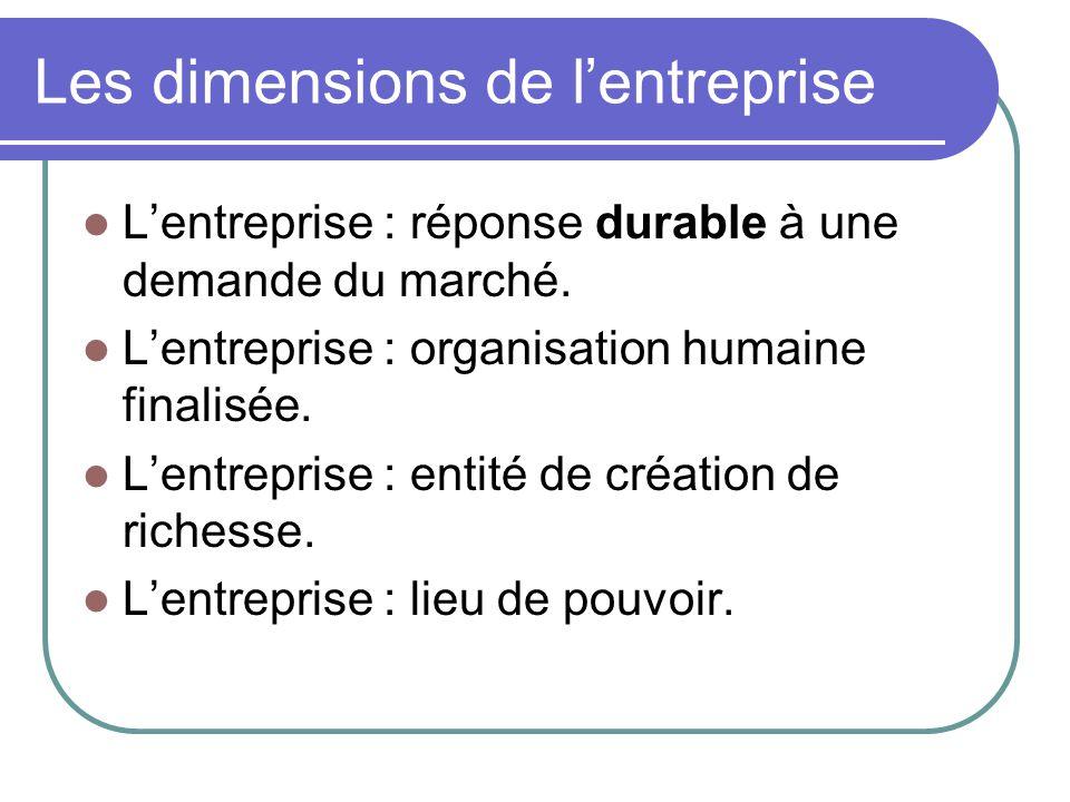 Les dimensions de l'entreprise