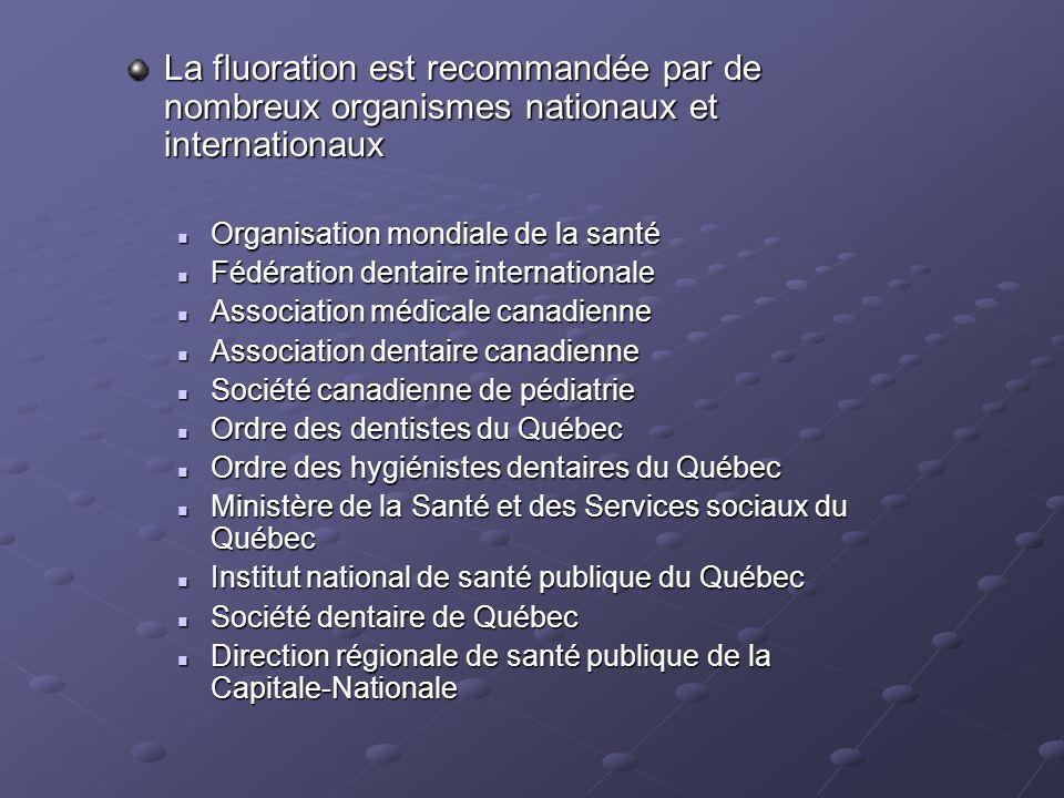 La fluoration est recommandée par de nombreux organismes nationaux et internationaux