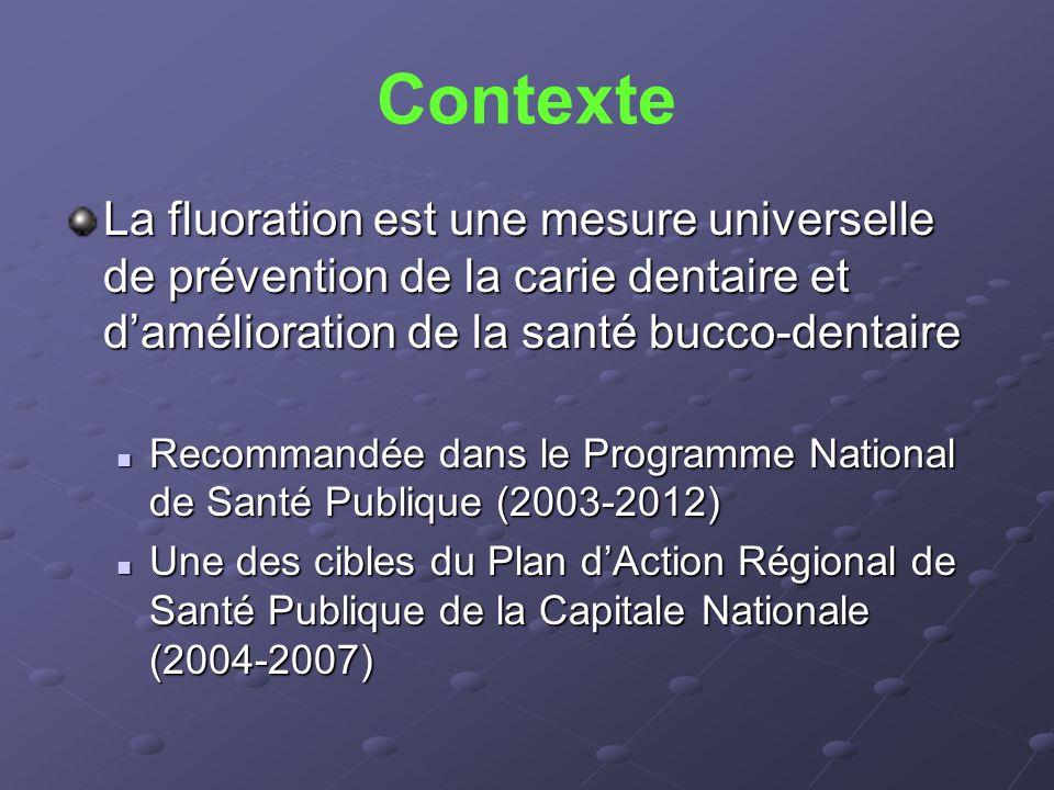 Contexte La fluoration est une mesure universelle de prévention de la carie dentaire et d'amélioration de la santé bucco-dentaire.