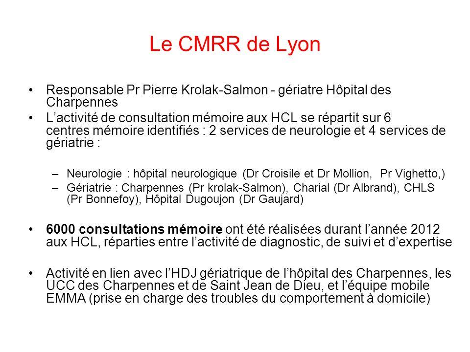 Le CMRR de Lyon Responsable Pr Pierre Krolak-Salmon - gériatre Hôpital des Charpennes.