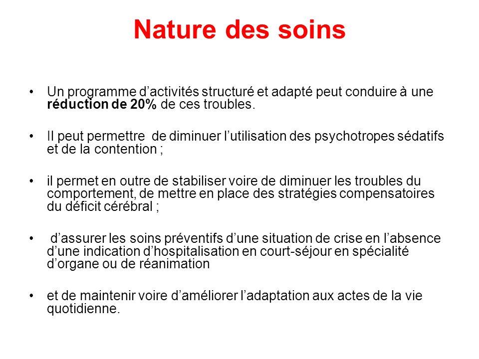 Nature des soins Un programme d'activités structuré et adapté peut conduire à une réduction de 20% de ces troubles.