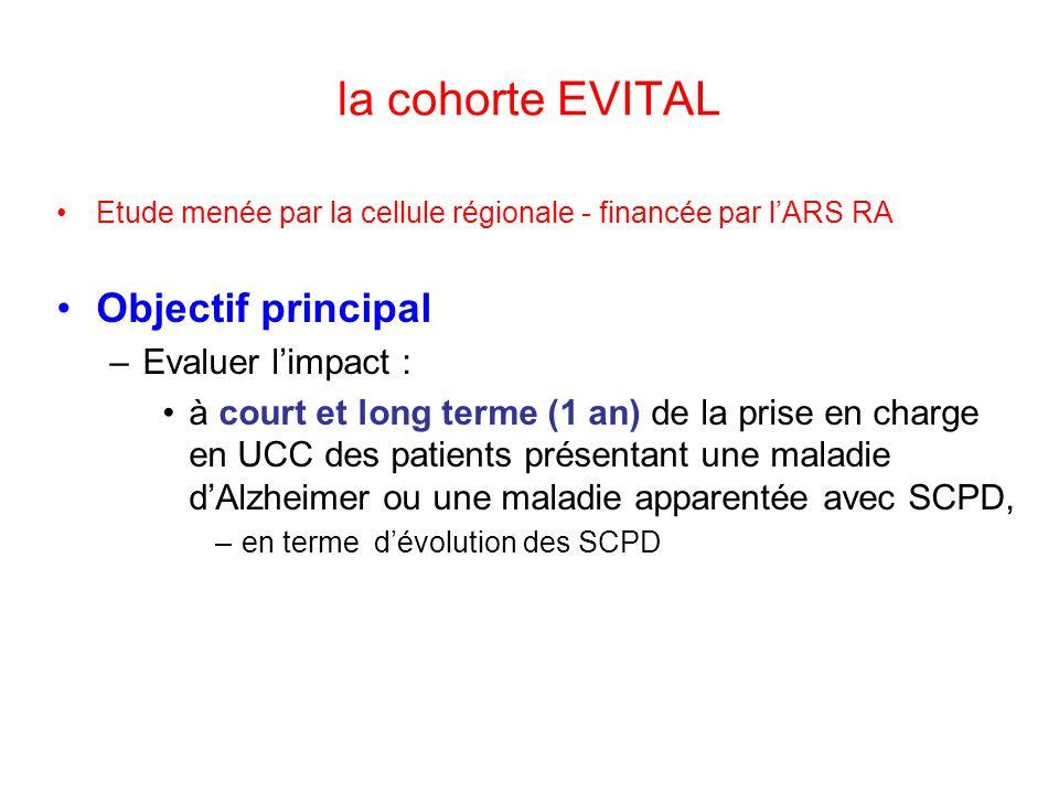 la cohorte EVITAL Objectif principal Evaluer l'impact :