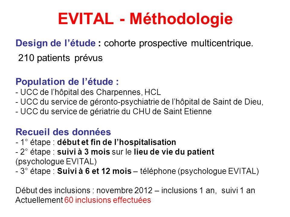 EVITAL - Méthodologie Design de l'étude : cohorte prospective multicentrique. 210 patients prévus.