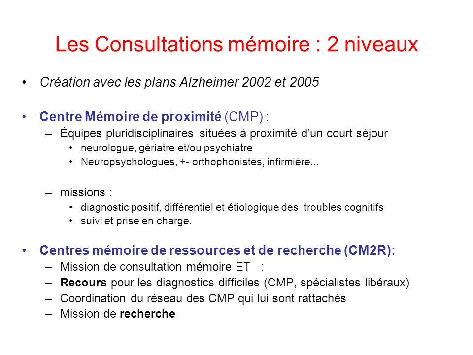 Les Consultations mémoire : 2 niveaux