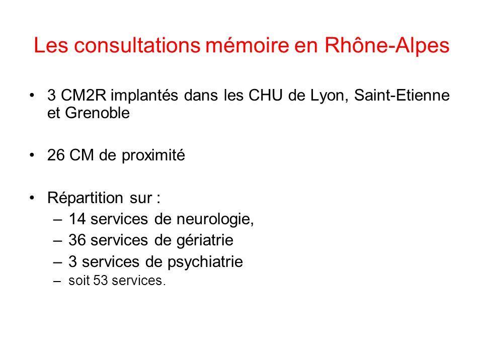 Les consultations mémoire en Rhône-Alpes