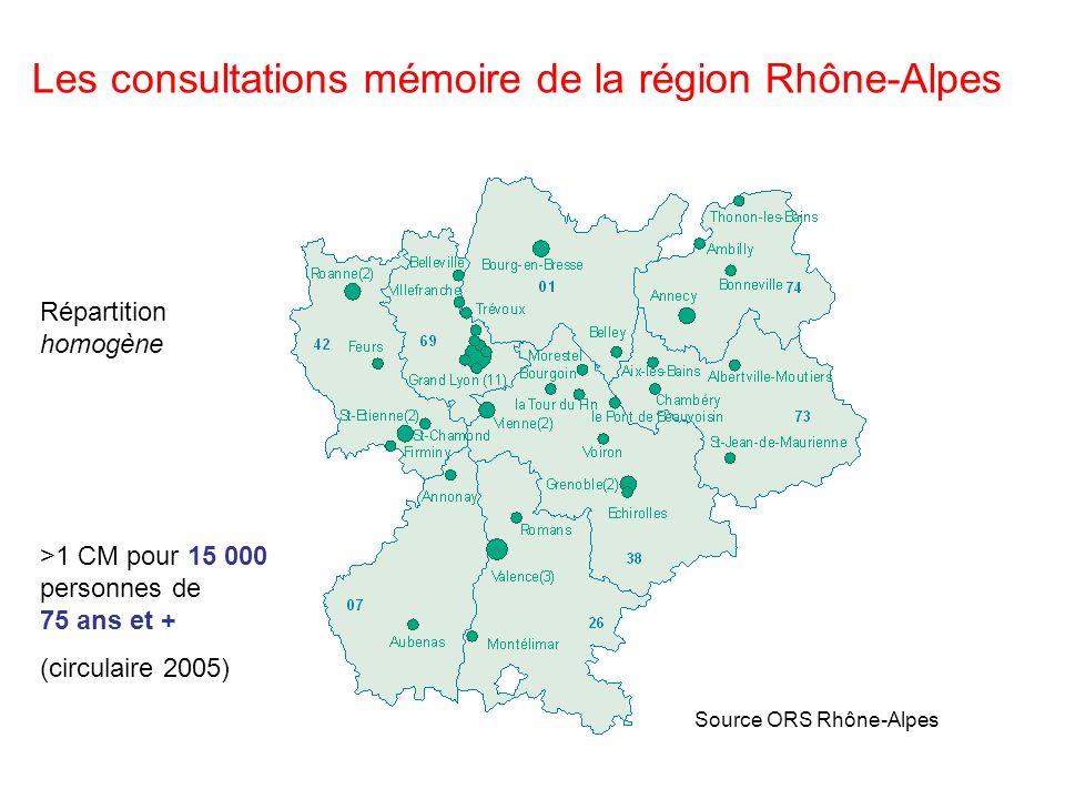 Les consultations mémoire de la région Rhône-Alpes