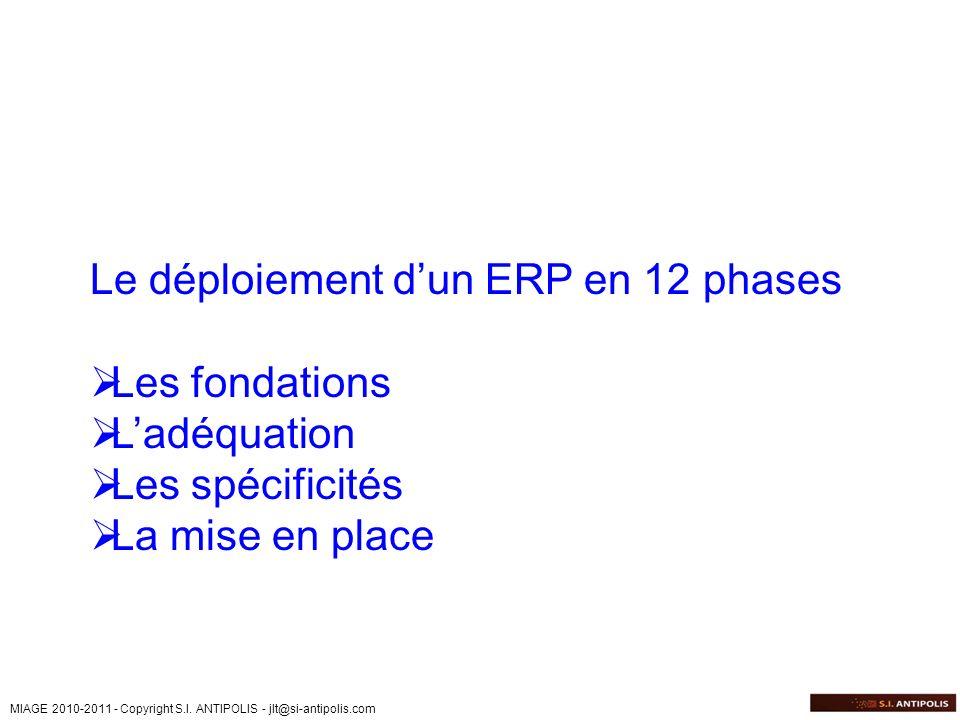 Le déploiement d'un ERP en 12 phases