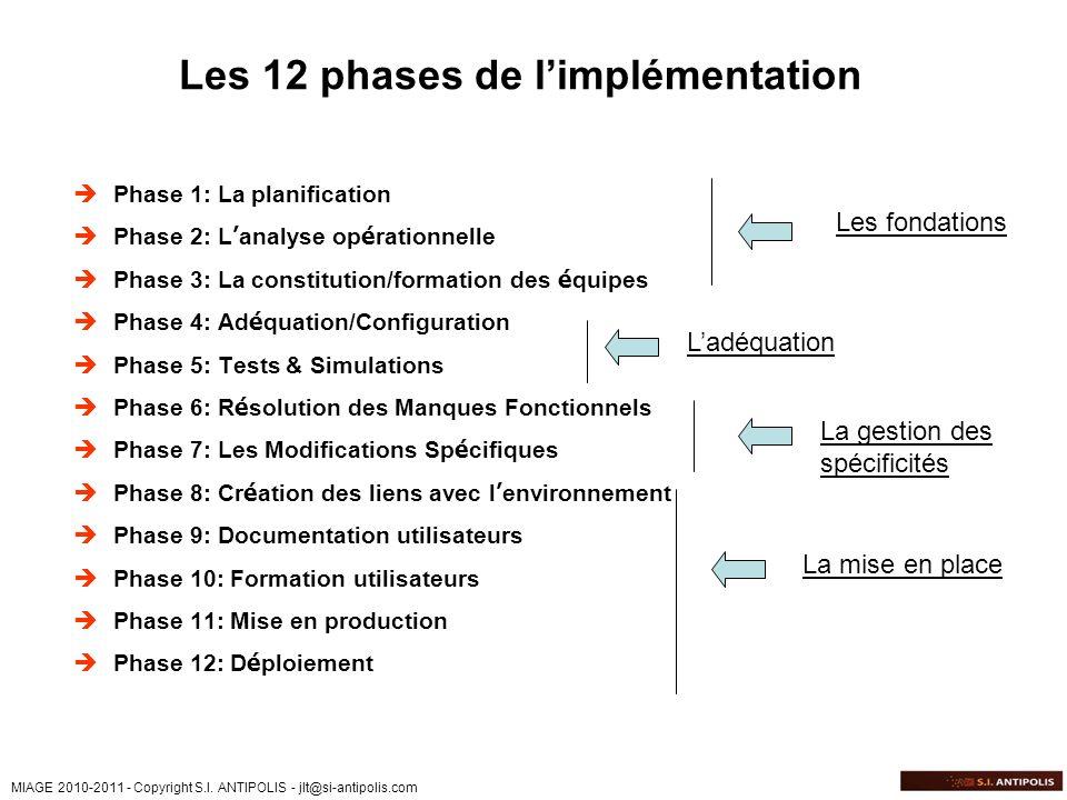 Les 12 phases de l'implémentation