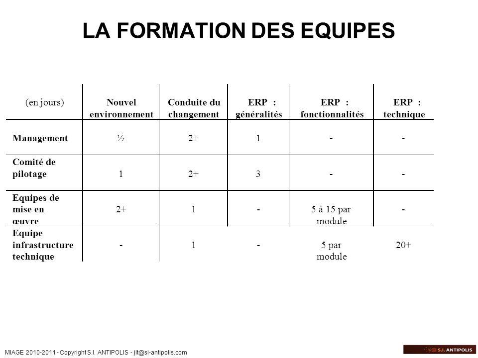 LA FORMATION DES EQUIPES