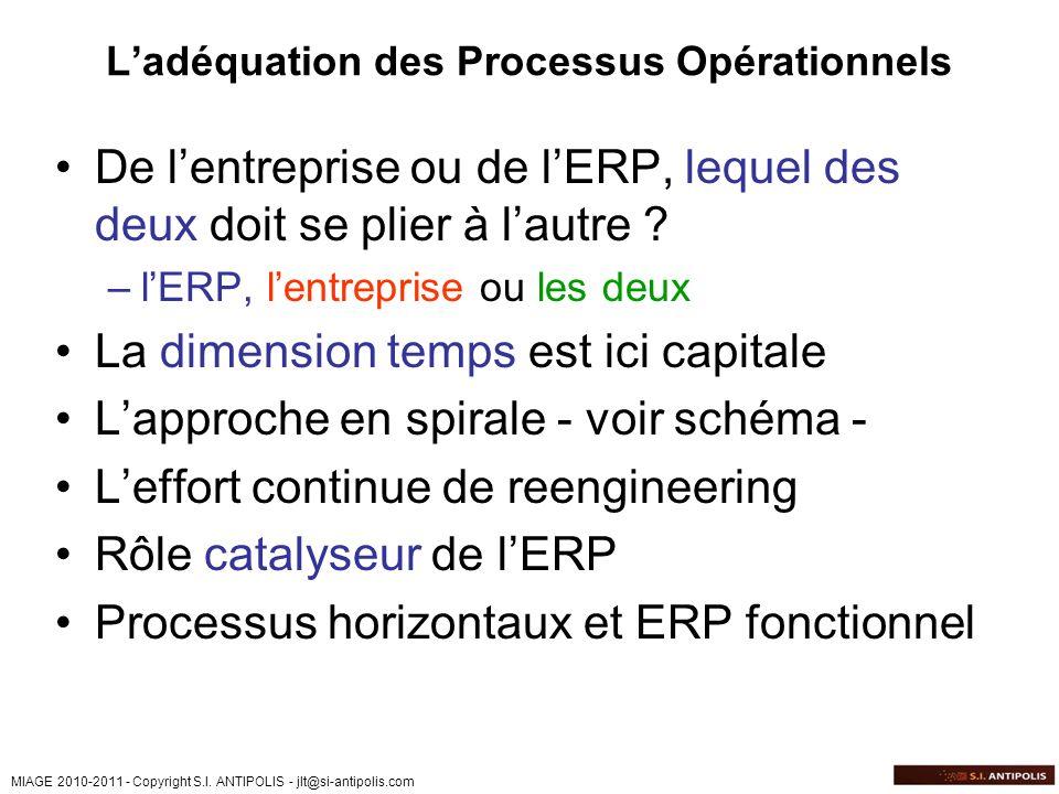 L'adéquation des Processus Opérationnels