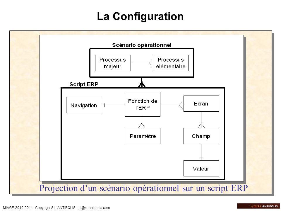 La Configuration Projection d'un scénario opérationnel sur un script ERP