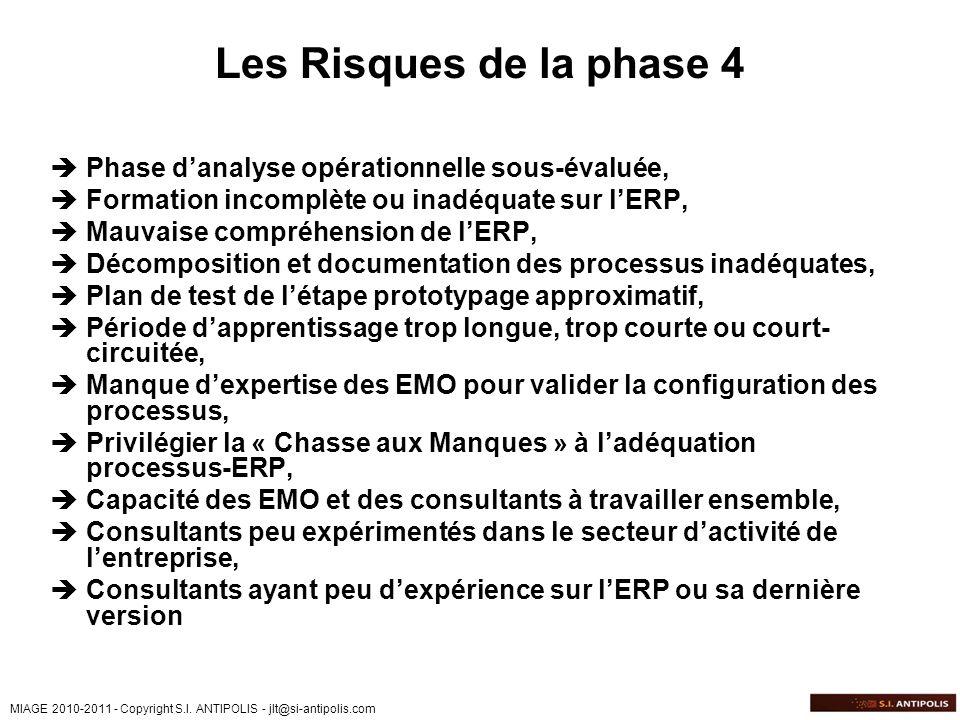 Les Risques de la phase 4 Phase d'analyse opérationnelle sous-évaluée,
