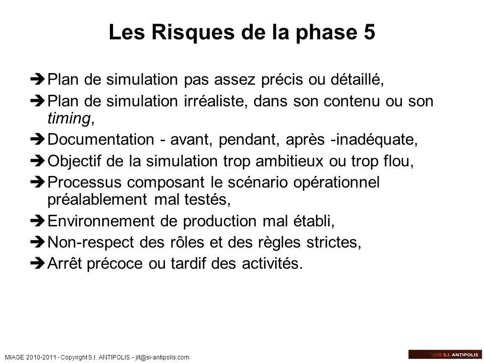 Les Risques de la phase 5 Plan de simulation pas assez précis ou détaillé, Plan de simulation irréaliste, dans son contenu ou son timing,