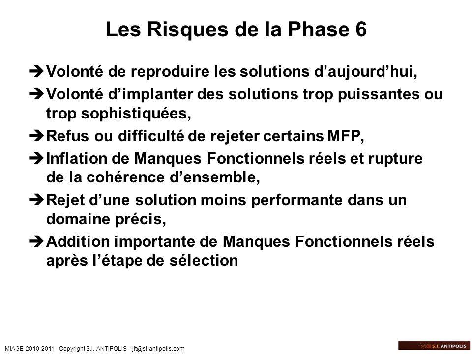 Les Risques de la Phase 6 Volonté de reproduire les solutions d'aujourd'hui,