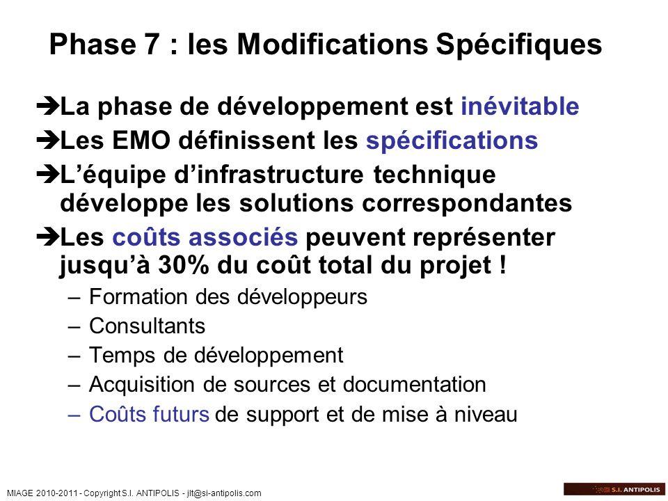 Phase 7 : les Modifications Spécifiques