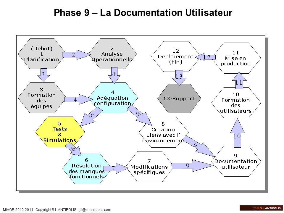 Phase 9 – La Documentation Utilisateur