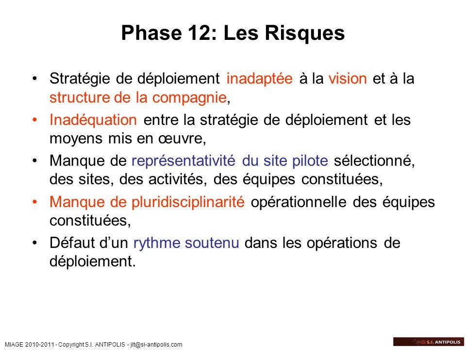 Phase 12: Les Risques Stratégie de déploiement inadaptée à la vision et à la structure de la compagnie,
