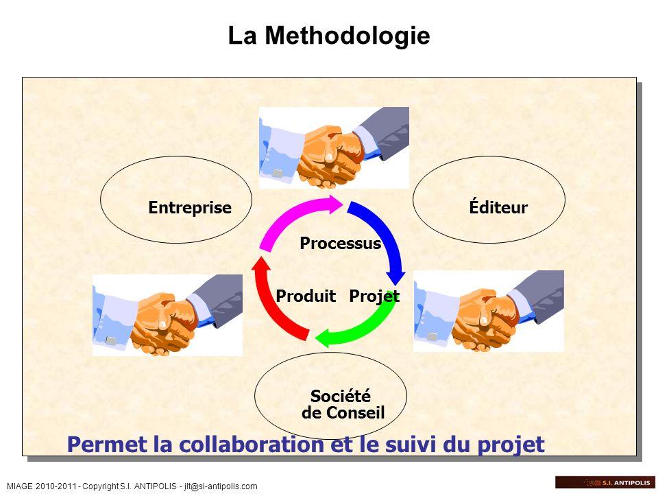 La Methodologie Permet la collaboration et le suivi du projet