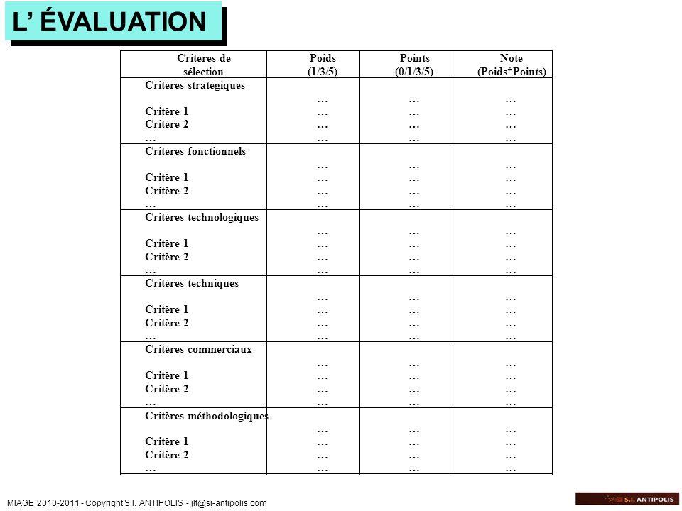 L' ÉVALUATION Critères de sélection Poids (1/3/5) Points (0/1/3/5)