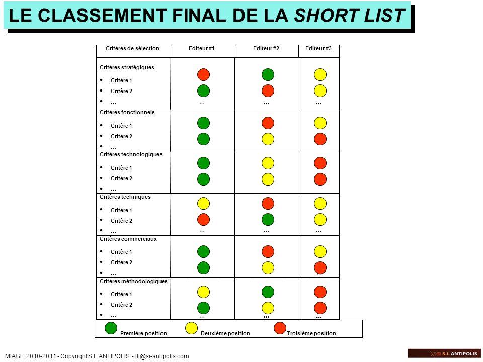 LE CLASSEMENT FINAL DE LA SHORT LIST