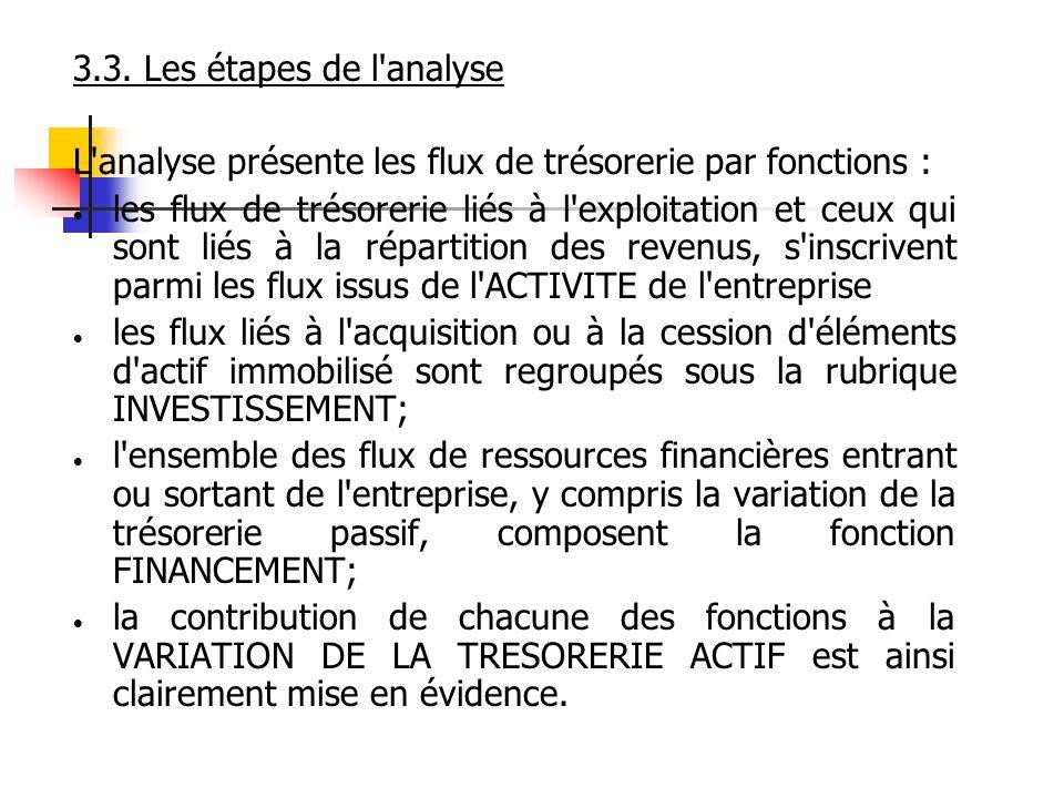 3.3. Les étapes de l analyse L analyse présente les flux de trésorerie par fonctions :