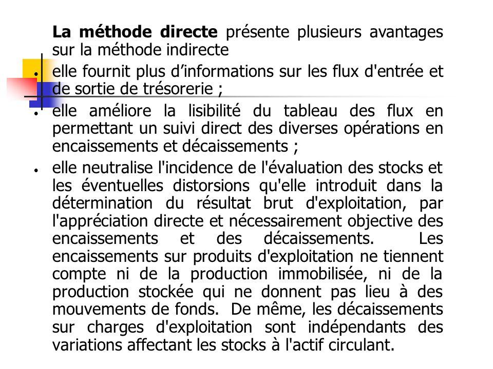 La méthode directe présente plusieurs avantages sur la méthode indirecte