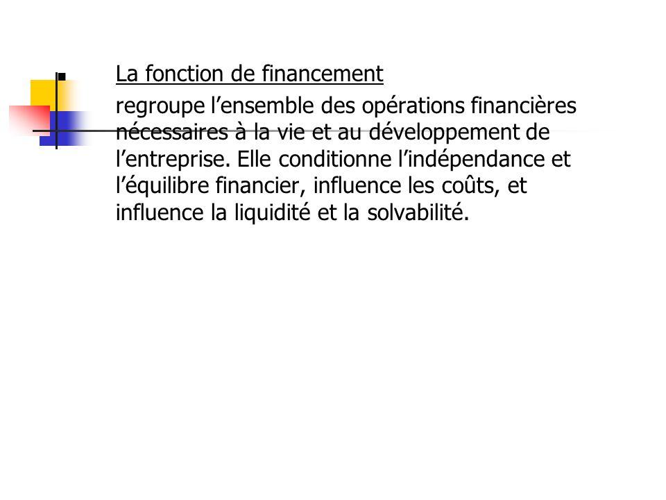 La fonction de financement