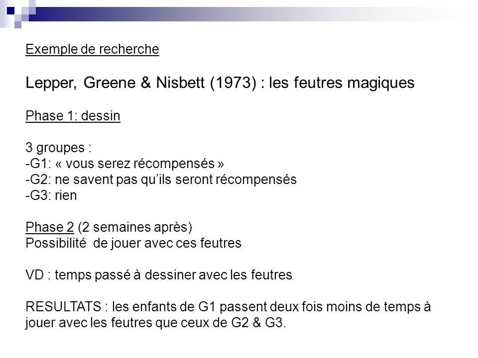 Lepper, Greene & Nisbett (1973) : les feutres magiques