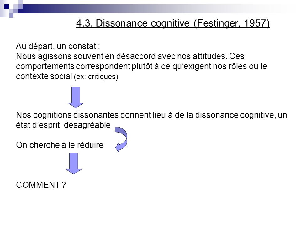 4.3. Dissonance cognitive (Festinger, 1957)