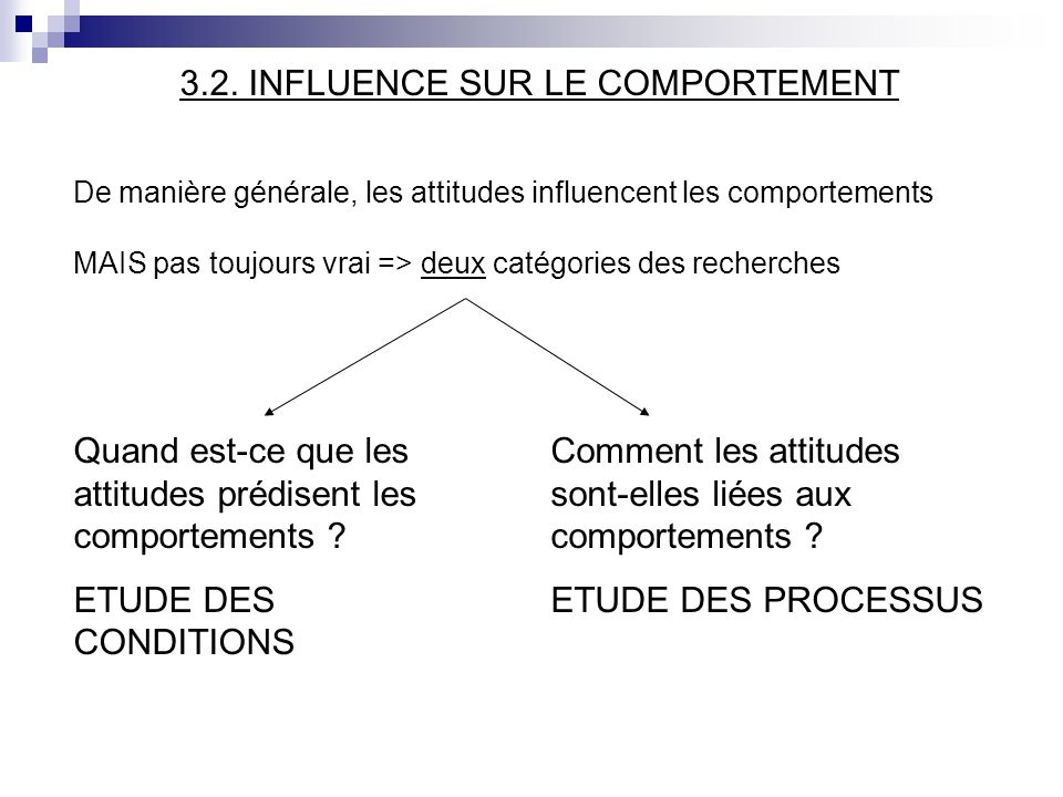 3.2. INFLUENCE SUR LE COMPORTEMENT