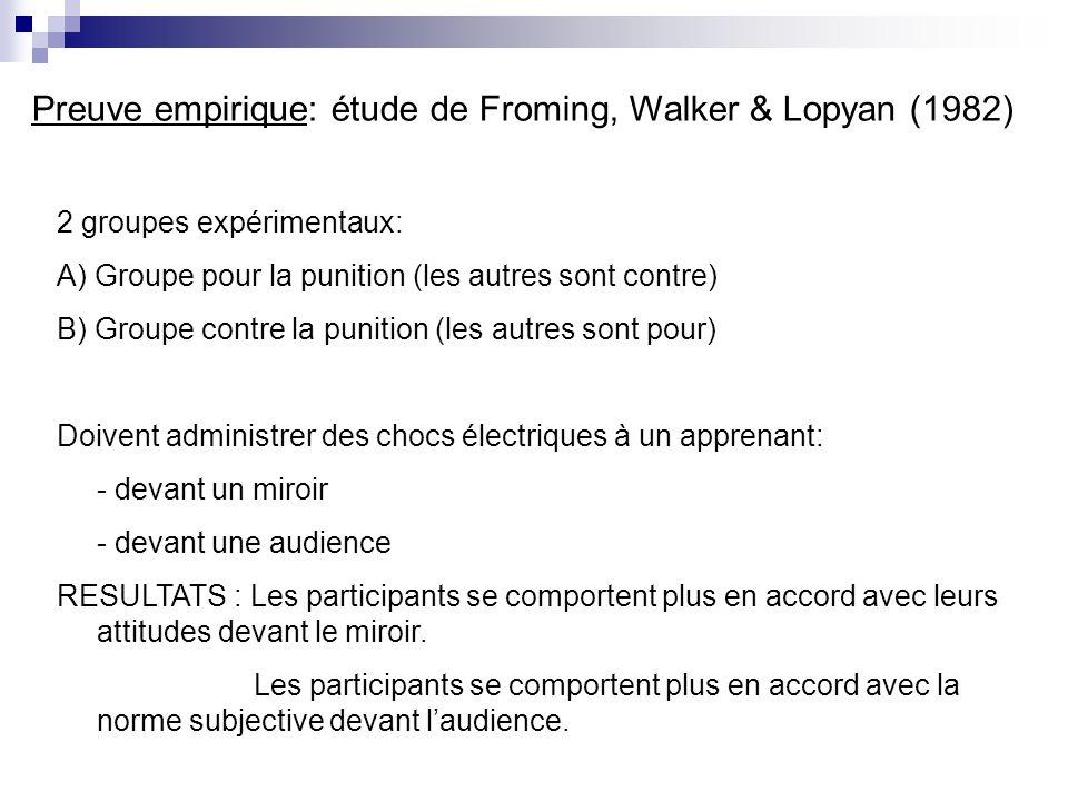 Preuve empirique: étude de Froming, Walker & Lopyan (1982)