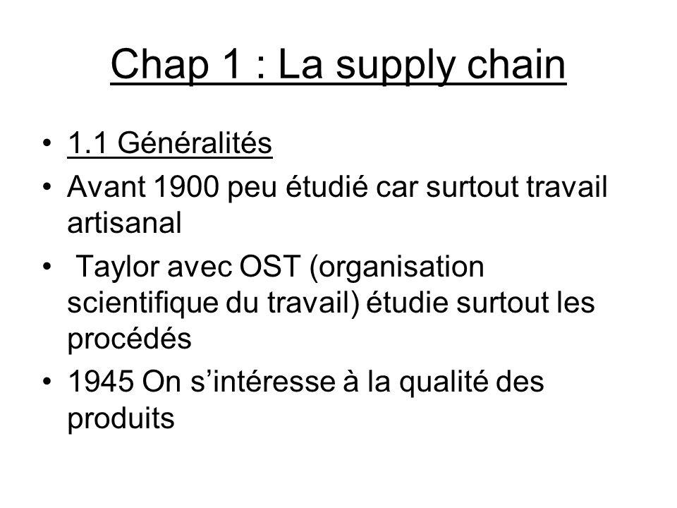 Chap 1 : La supply chain 1.1 Généralités