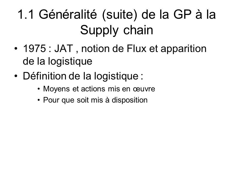 1.1 Généralité (suite) de la GP à la Supply chain