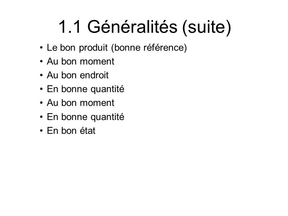 1.1 Généralités (suite) Le bon produit (bonne référence) Au bon moment
