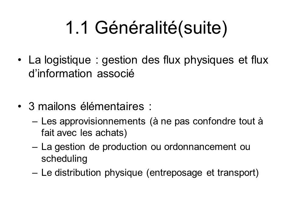 1.1 Généralité(suite) La logistique : gestion des flux physiques et flux d'information associé. 3 mailons élémentaires :