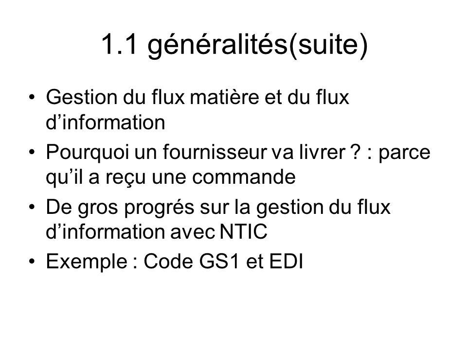 1.1 généralités(suite) Gestion du flux matière et du flux d'information. Pourquoi un fournisseur va livrer : parce qu'il a reçu une commande.