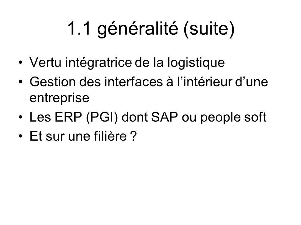 1.1 généralité (suite) Vertu intégratrice de la logistique