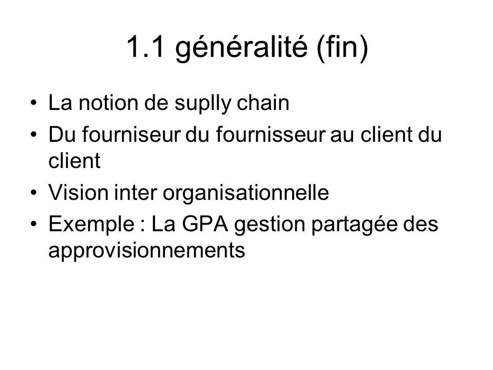 1.1 généralité (fin) La notion de suplly chain