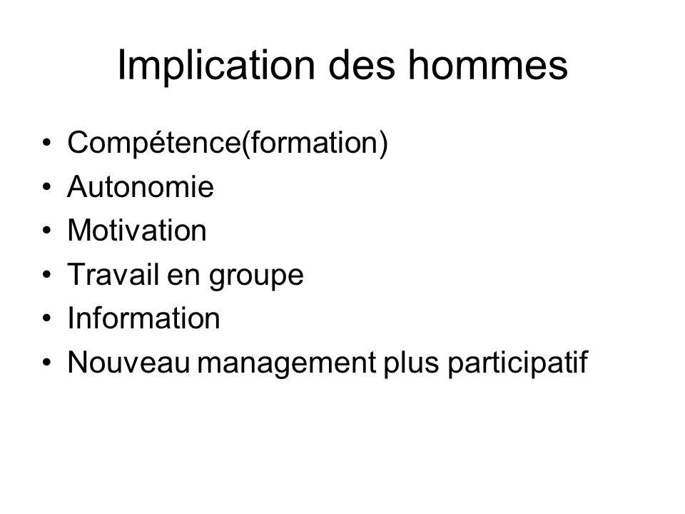 Implication des hommes