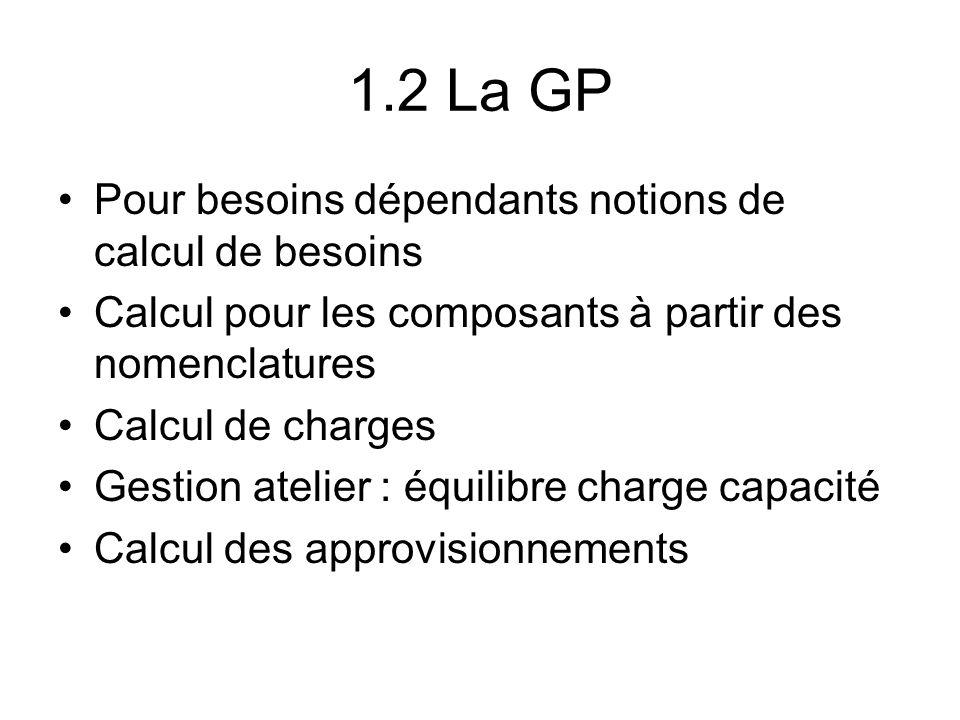 1.2 La GP Pour besoins dépendants notions de calcul de besoins
