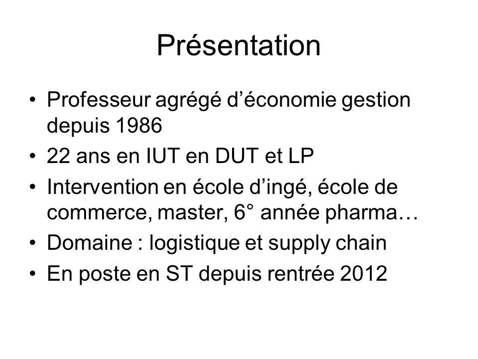 Présentation Professeur agrégé d'économie gestion depuis 1986