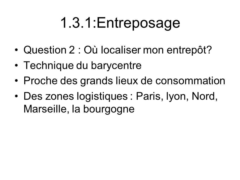 1.3.1:Entreposage Question 2 : Où localiser mon entrepôt