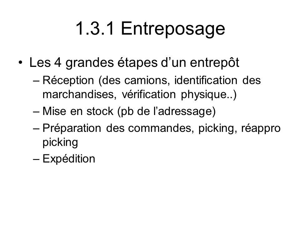 1.3.1 Entreposage Les 4 grandes étapes d'un entrepôt