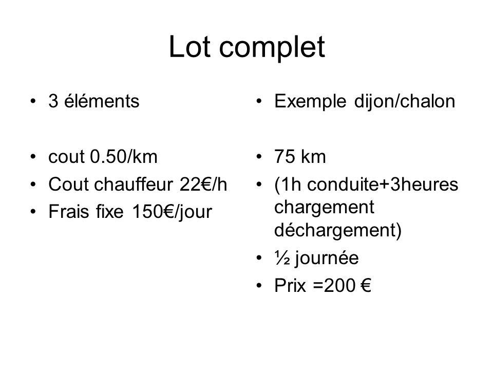 Lot complet 3 éléments cout 0.50/km Cout chauffeur 22€/h